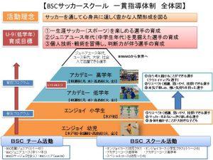【低学年】BSCサッカースクール理念6