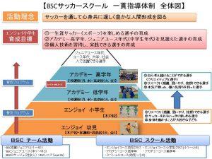 【小学生】BSCサッカースクール理念10