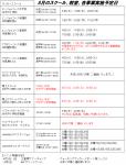 【スケジュール】8月の日程について